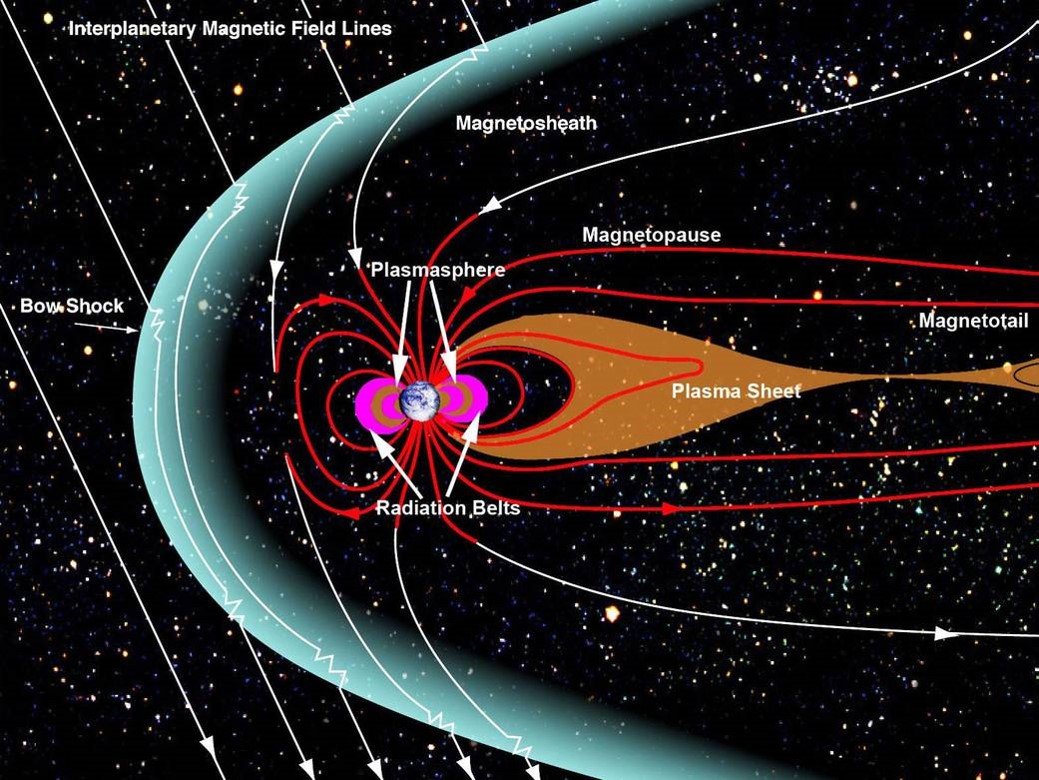 magnetosphere_diagram