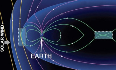 magnetosphere_reconnection_sites
