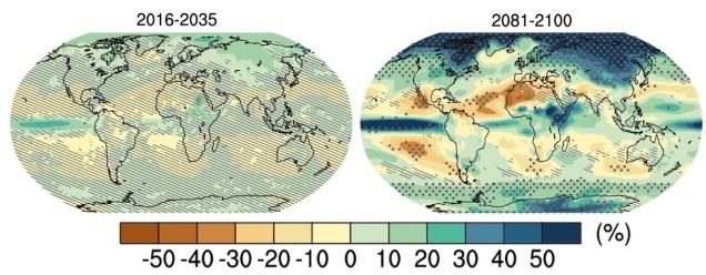 IPCC_plot